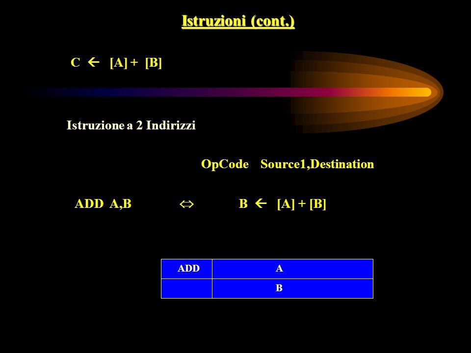 Istruzioni (cont.) C  [A] + [B] Istruzione a 2 Indirizzi